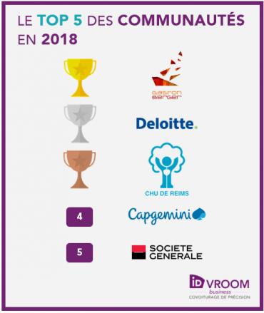 GASTON COVOITURAGE N°1 DU TOP 5 2018